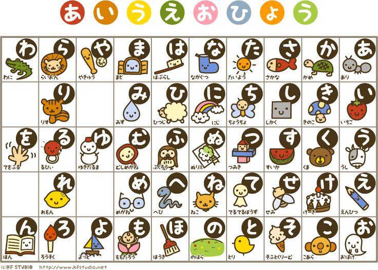 Hiragana Charts