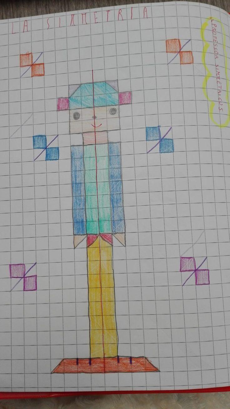 Classe Seconda-Aprile-Geometria: La Simmetria - Maestra Anita