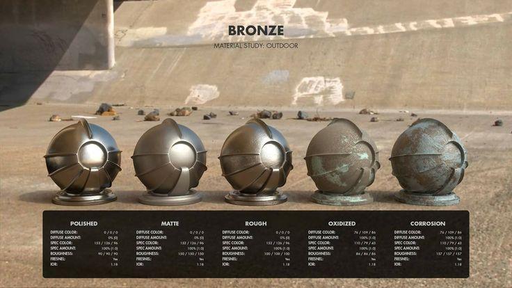 Bronze Shader Outdoor