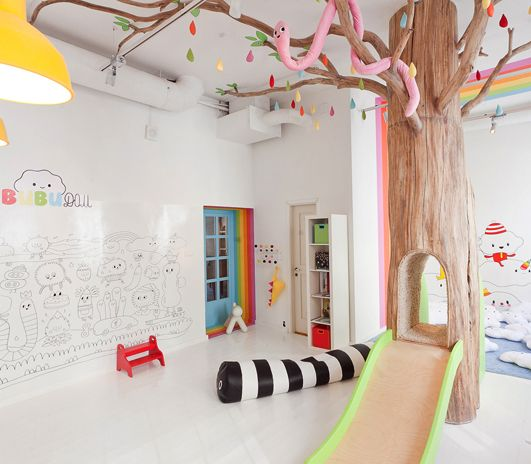 78 Images About Pediatric Office Design Ideas On