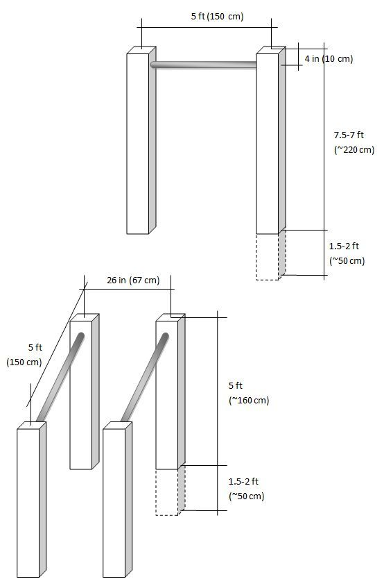 parallel bars and pull up bar homemade pull up and diy pull up bar