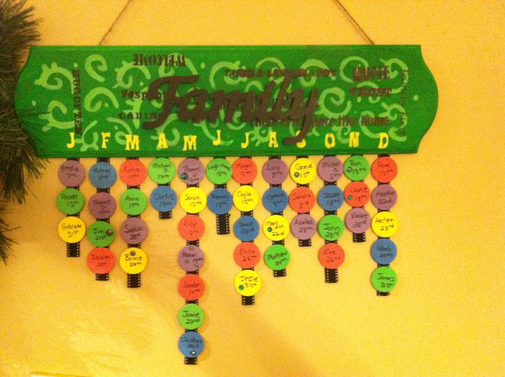 Family Birthdays Or Celebrations Wall Hanging Plaque Step