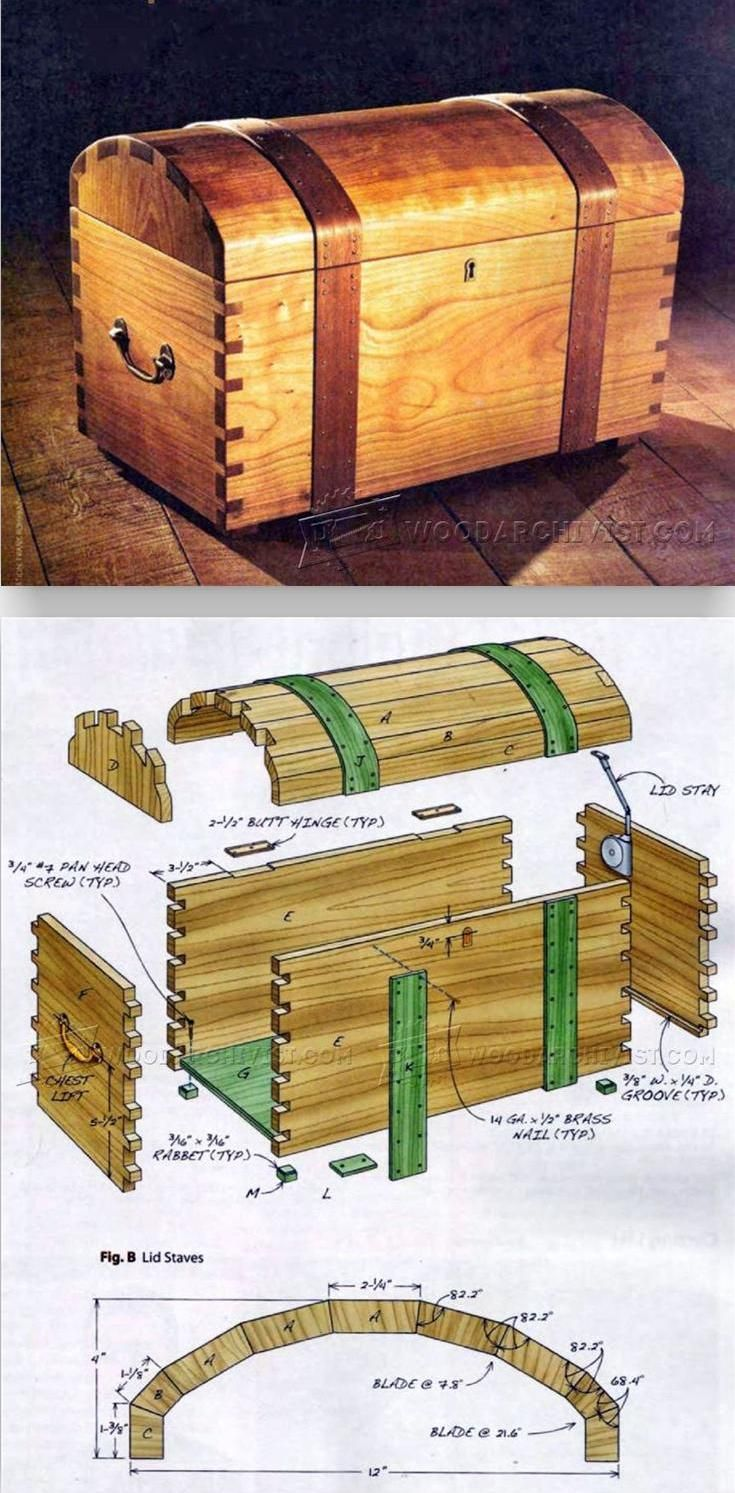Keepsake Trunk Plans - Woodworking Plans and Projects | WoodArchivist.com