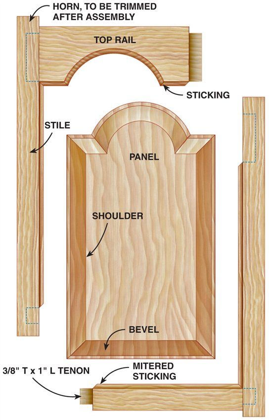 Fortunately, you don't have to be a period furniture maker to incorporate tombstone doors into your work.