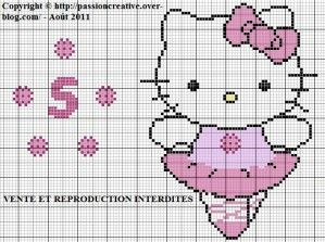 1497 best hello kitty images on pinterest cross stitch patterns bead patterns and embroidery - Hello kitty danseuse ...