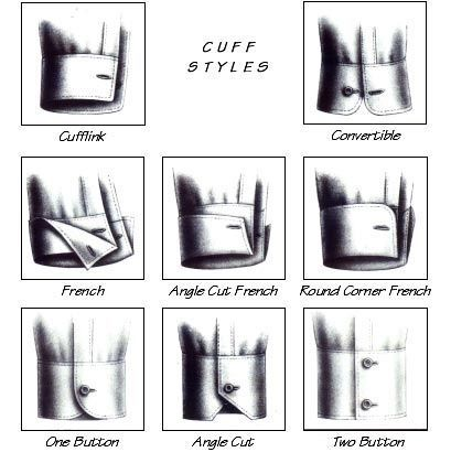 Shirt cuffs. My favorite: the angle cut. Article: How to select a white shirt.
