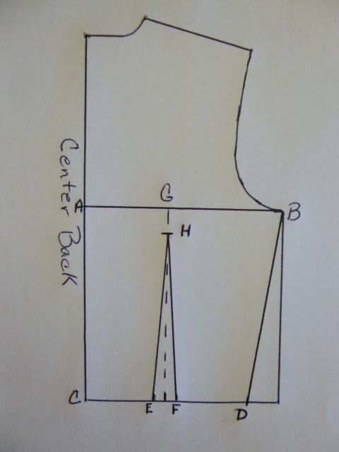 Drafting The Back Fitted Bodice. This blog has a great step by step for bodice drafting and plans to go through sleeve, etc for pattern design.