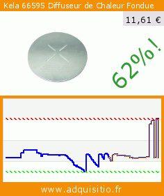 Kela 66595 Diffuseur de Chaleur Fondue (Housewares). Réduction de 62%! Prix actuel 11,61 €, l'ancien prix était de 30,21 €. http://www.adquisitio.fr/kela/66595-diffuseur-chaleur