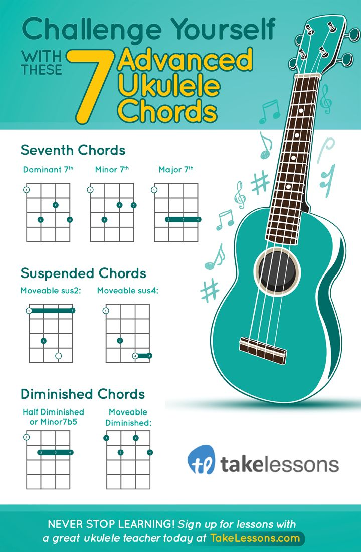 163 best ukelele images on pinterest black cars and character challenge yourself with these 7 advanced ukulele chords httptakelessons hexwebz Gallery