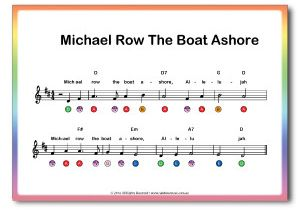 how to play michael row the boat ashore guitar