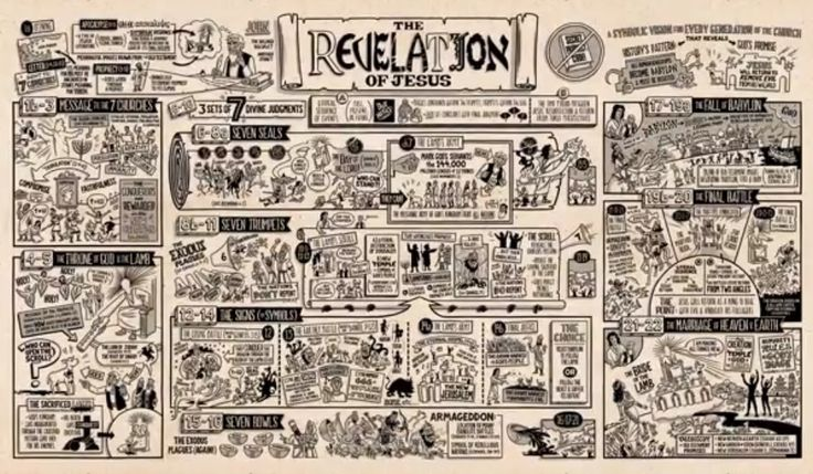 """"""" Like Jesus... we have to #LoveYourEnemies even to the point of death...""""  Excellent video on The BOOK of REVELATION explained, easy and simple SUMMARY except #Babylon is #FalseTeachers (#SecretSocieties) in #christian church buildings...🖤 #Endtimes #LastDays #GreatestTest Great #Tribulation #Remphan  #Moloch #Mason #Pagan #Antichrist #MarkOfBeast #LoveYourEnemies #LoveYourNeighbor #GoldenRule #SecondComing of #JESUS CHRIST"""