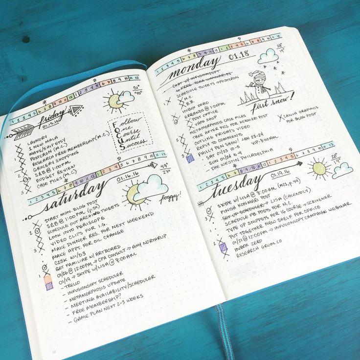 ≡ My Bullet Journal System: Boho Berry