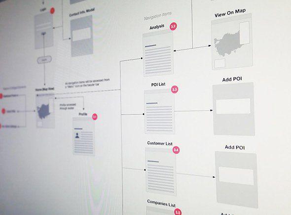Sitemap---IntelliMap-by-AveA-by-John-Menard---Dribbble