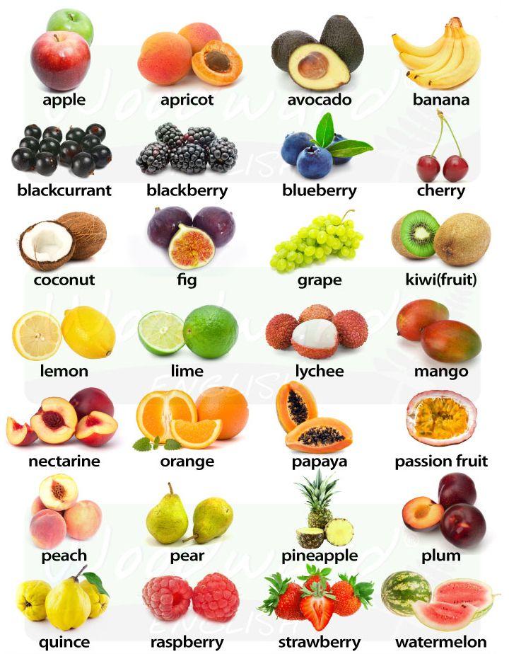 vocabulary fruits