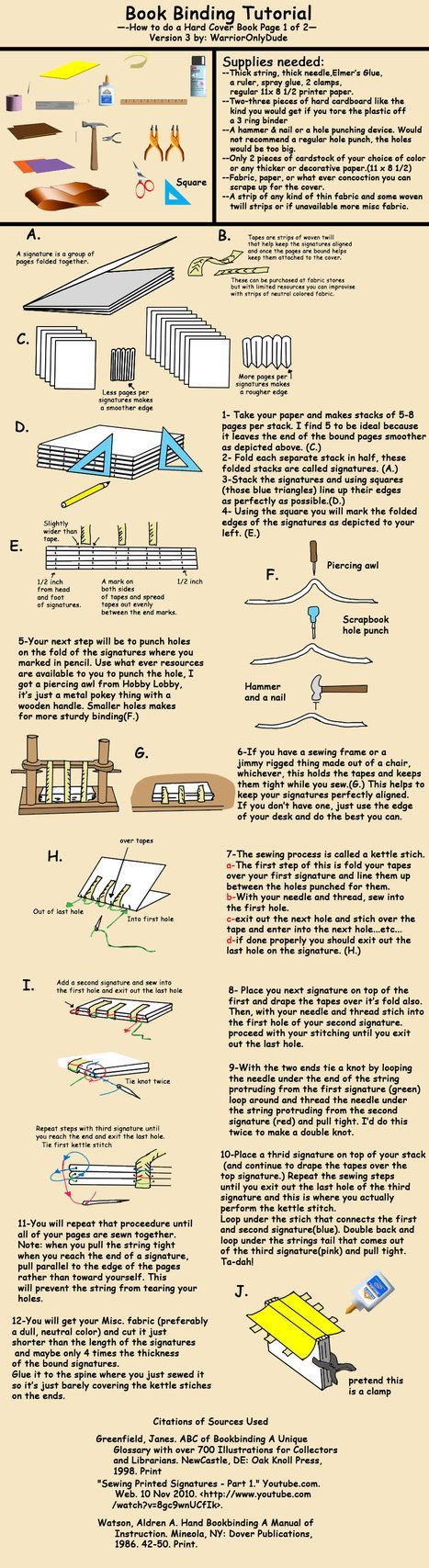 Book Tutorial pg 1 by *warrioronlydude on deviantART