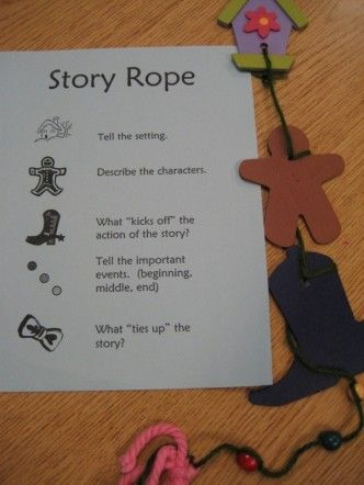 I want to make this story rope for retelling