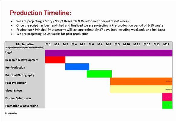 Pre Production Schedule Template Elegant 5 Production Timeline Templates Excel Pdf Schedule Template Schedule Templates Templates