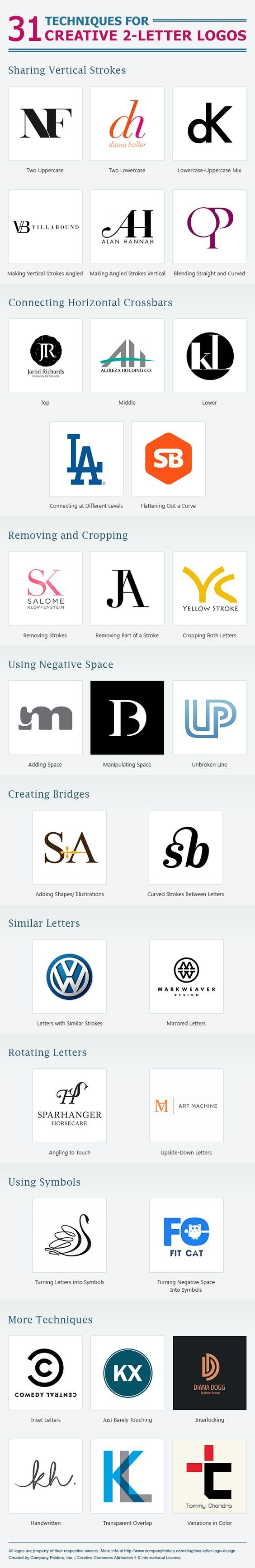 Got a 2-Letter Business Name 31 Ways to Make Your Logo More Creative #Business # Design