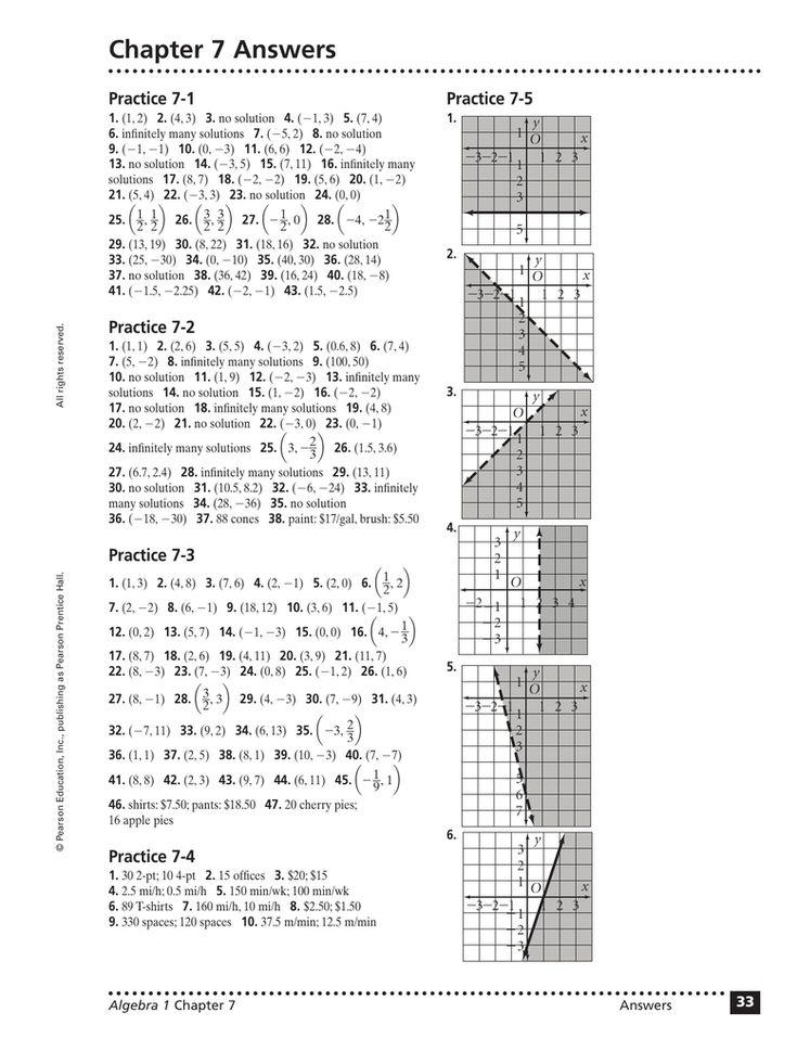 Pin oleh Template Library di Excel Template