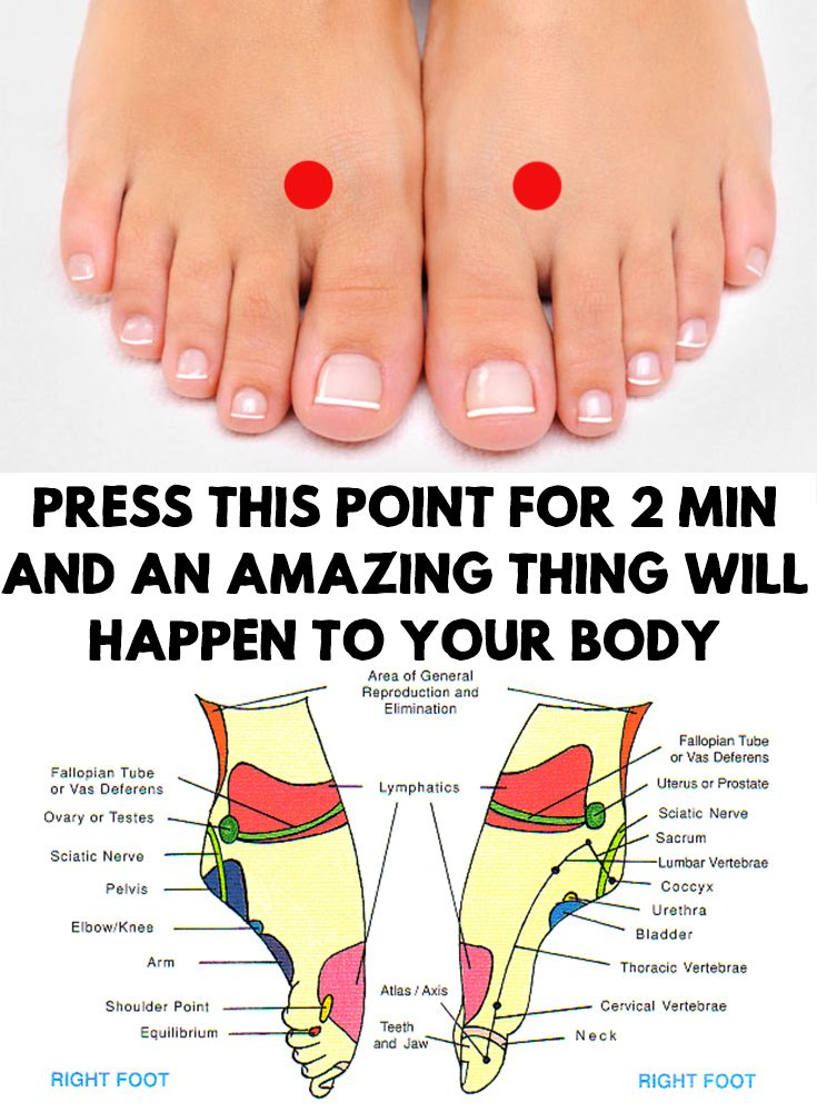 Press This Point For 2 Minutes And an Amazing Thing Will Happen To Your Body