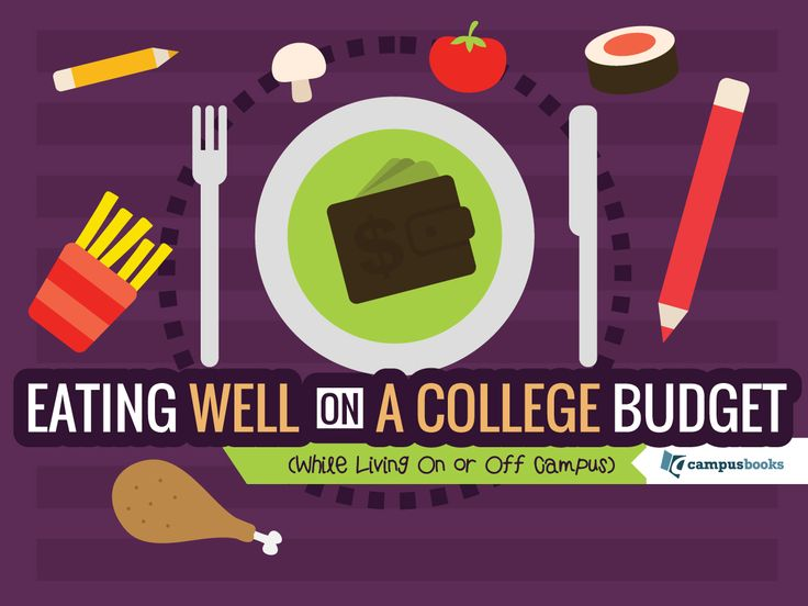 how to eat well on a student budget