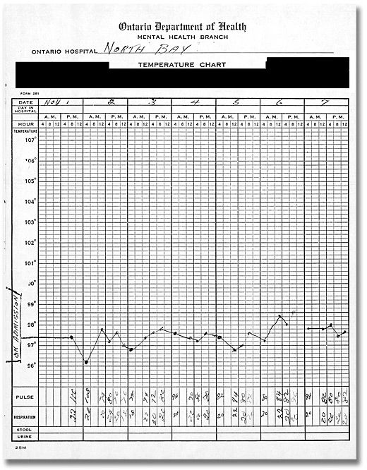 Temperature Chart from a patient case file, 1963