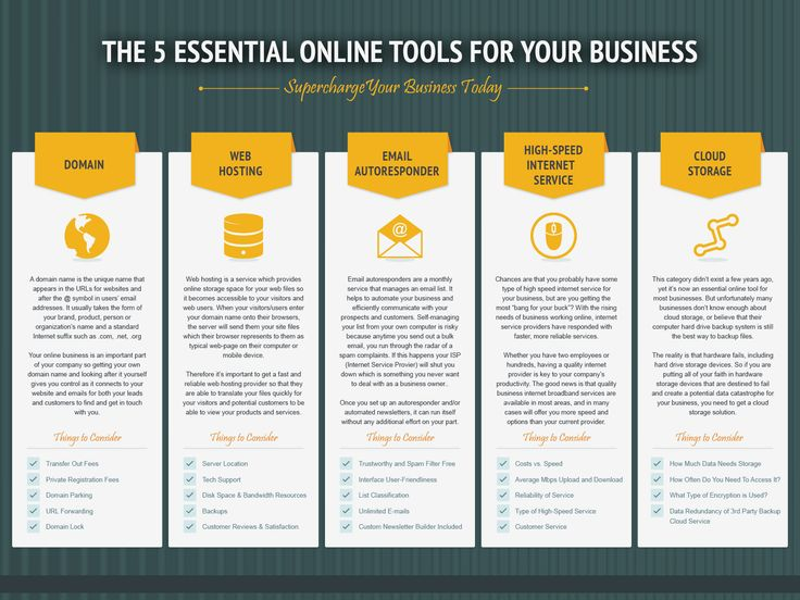 Having an online presence for your business is more important than ever, but is your business using the most effective online tools? We've put together a list of the top online tools that every business should be utilizing including domain names, web hosting, email marketing, high-speed internet, and cloud storage services.