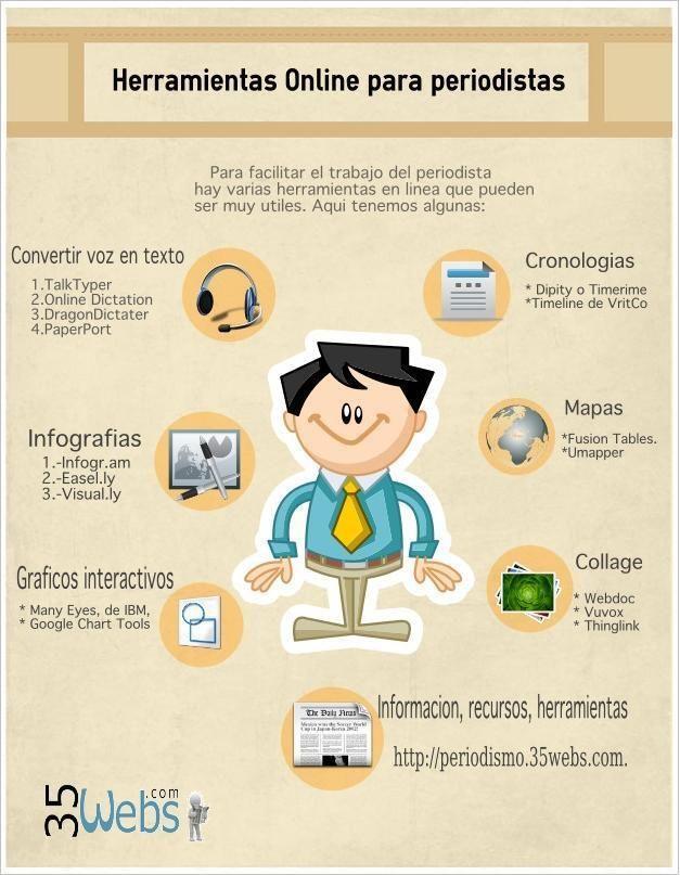 Herramientas online para periodistas. #infografia #infographic