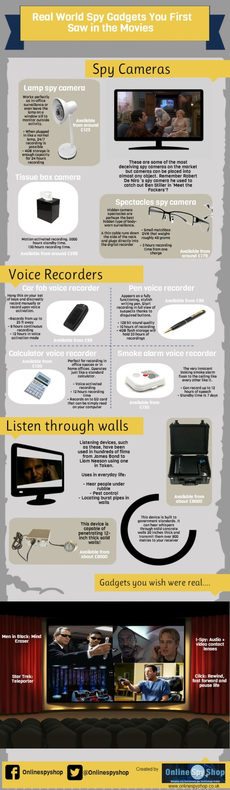 Real World Spy Gadgets You First Saw in the Movies Infographic