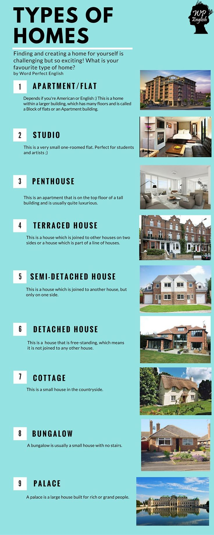 Types of Homes Mais