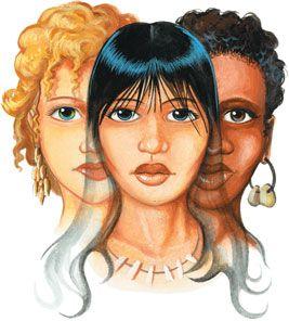 Ancestry- Spaniards + Taino Indians + African salves =  Puerto Ricans. La mezcla de culturas en Puerto Rico