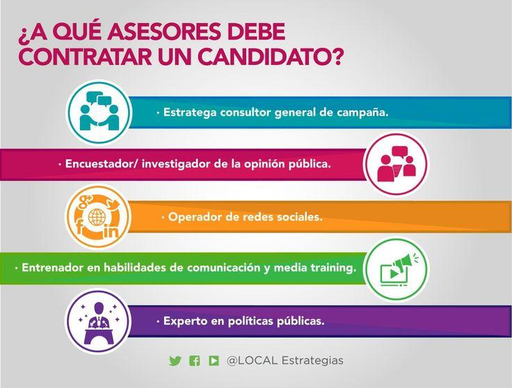 """Viernes de #politips  """"Asesores que no deben faltar en una campaña""""  #Politica #Campaña #Candidato #Estrategia #Asesores"""