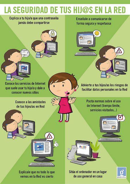 Tres infografías dirigidas a alumnado, familias y docentes en cada una de las cuáles se indican ocho pautas para favorecer una utilización  segura de internet.