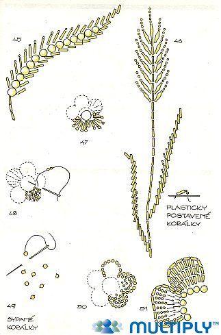شغل ابره NEEDLE CRAFTS: اساسيات التطريز بالخرز - beads embroidery basics