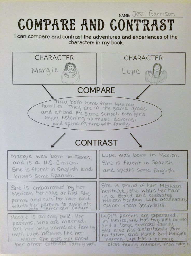 compare contrast elementary essays Discovery elementary school  carter, drew chavez, steve clement, jennifer  example response to lit essays compare and contrast writing.