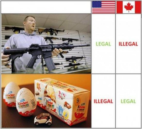 WHY is America the only country that doesn't sell Kinder eggs?! -- Canada vs. USA - www.meme-lol.com