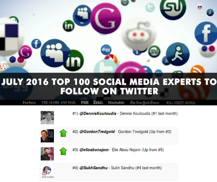 Many thanks EvanCarmichael.com for this recognition! http://www.evancarmichael.com/library/evan-carmichael2/July-2016-Top-100-Social-Media-Experts-to-Follow-on-Twitter.html