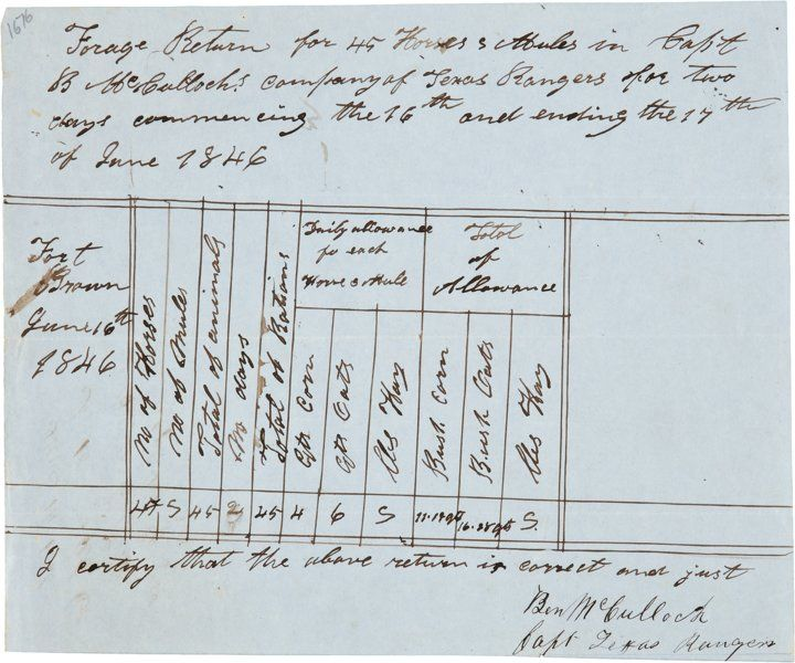 """Benjamin McCulloch Mexican War Rations Document Signed """"Ben McCulloch/ Capt. Texas Rangers."""" One page, 8"""" x 6.5"""", Fort Brown [Cameron County, Texas], June 16, 1846. This document lists the amounts of rations needed for a two day excursion by Captain McCulloch's Texas Rangers along the Rio Grande only one month after President Polk and the Congress declared war on Mexico. The document reads in part, """"Forge Return for 45 Horses 5 Mules in Capt. B. McCulloch's company of Texas Rangers f…"""