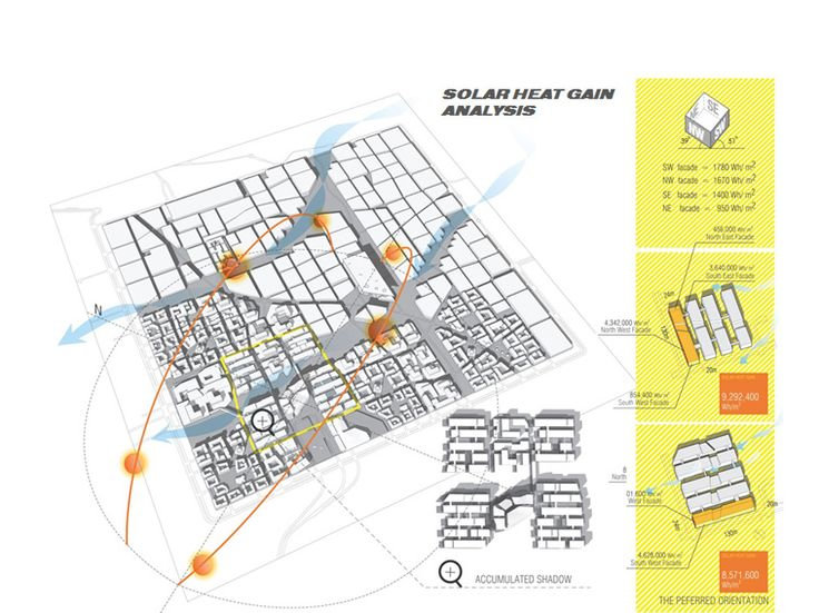 Pin By Aalya Alpan On Climate Change  Resilient Cities