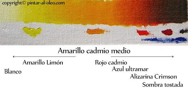 Transición aclarar y oscurecer amarillo cadmio con colores adyacentes