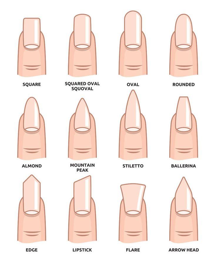 Nageltrends: Welche Nagelform passt zu Ihnen? – Beauty