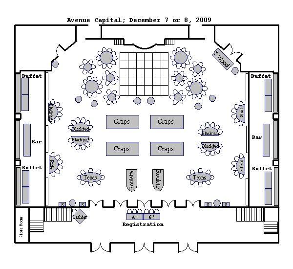 Ballroom Floor Plans Venue Floor Plans 583 Park Avenue Restaurant Floor Plan Restaurant Flooring Bar Design
