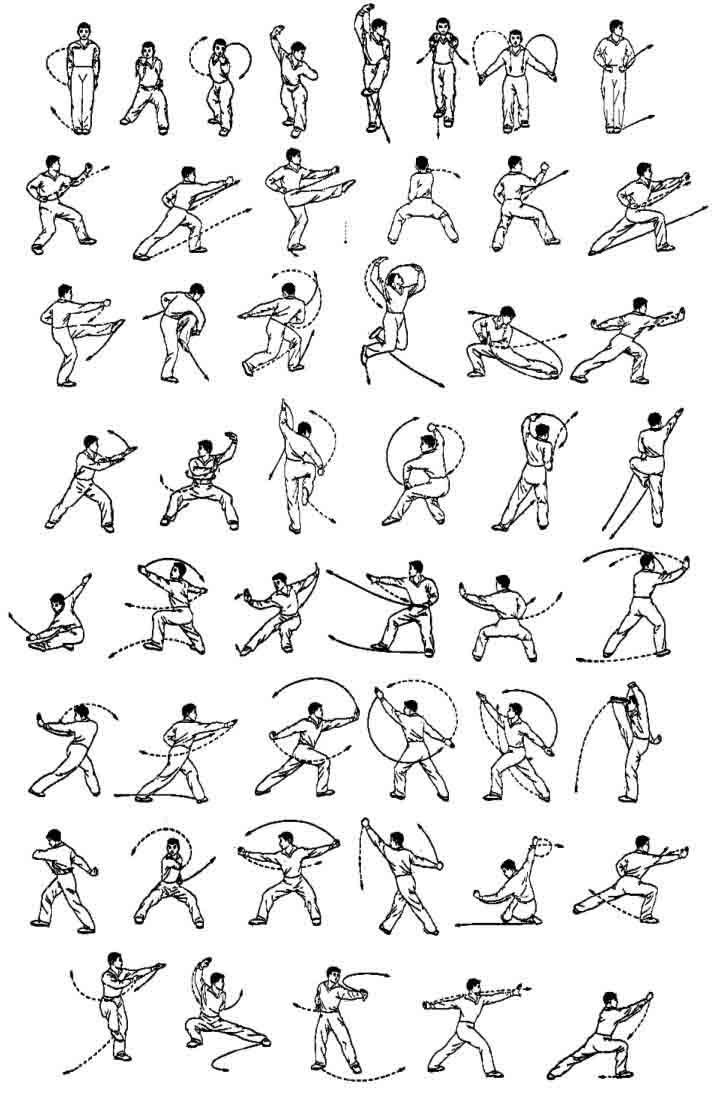What is the best martial art to learn for street fights ...