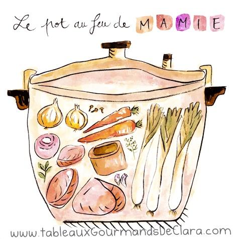 © Tableaux Gourmands de Clara, recette-aquarelle du Pot au feu - 30 x 30 cm