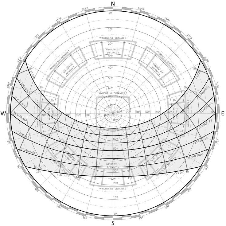 daylight in architecture  sun charts
