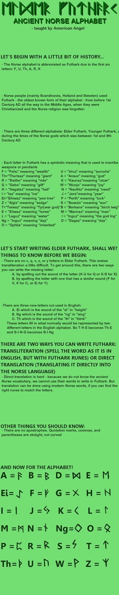 The Norse Alphabet Explained by AmericanAngel117 on deviantART GAH! This will be so useful!