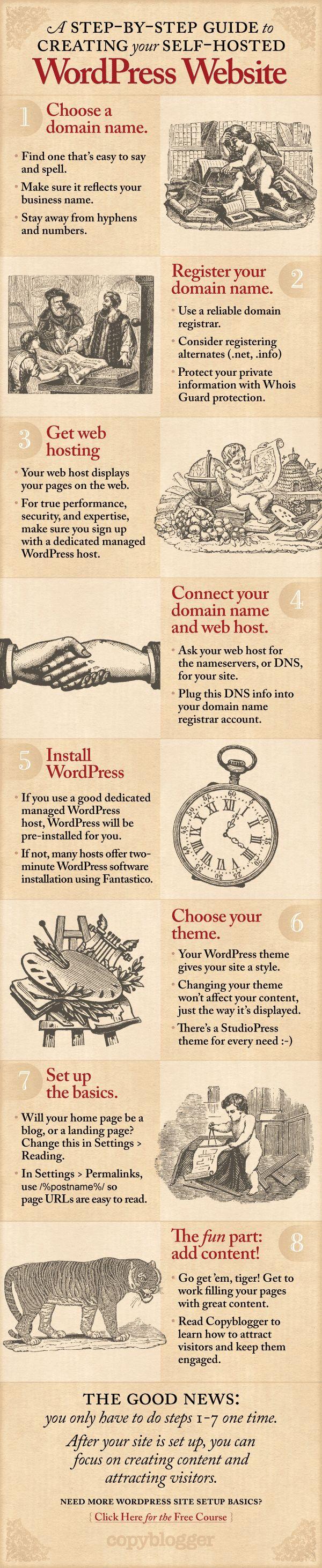 Guía paso a paso para crear un #blog con #WordPress en tu Hosting #Infografia