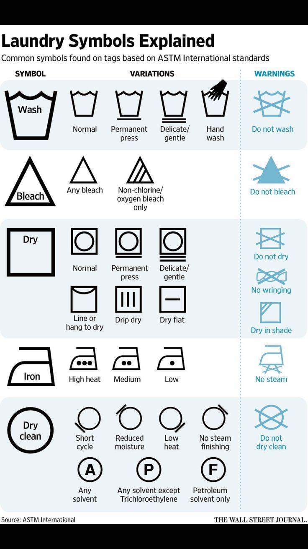 Laundry Symbols, Laundry Tag
