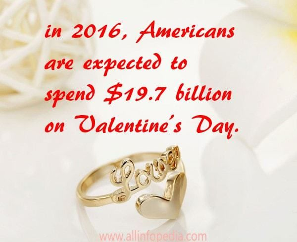 55 latest unbelievable valentines day facts 2017 image 28in 2016 americans