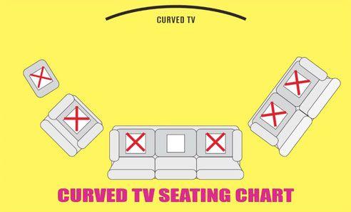 Vizio считает, что изогнутые телевизоры это неправильно